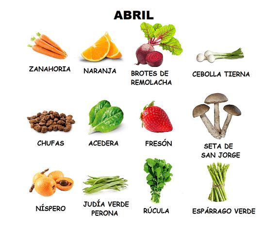 Frutas-y-verduras-abril