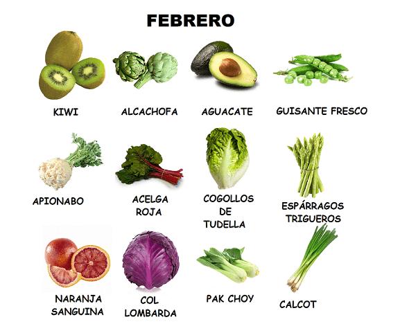 Frutas-y-verduras-febrero