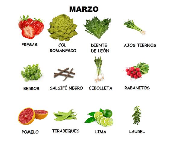 Frutas-y-verduras-marzo