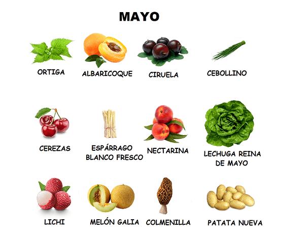 Frutas-y-verduras-mayo