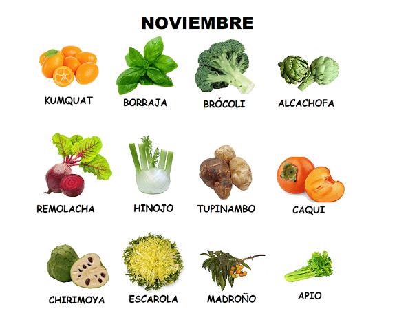Frutas-y-verduras-noviembre