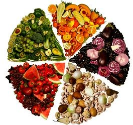 propiedades-de-las-frutas-y-verduras